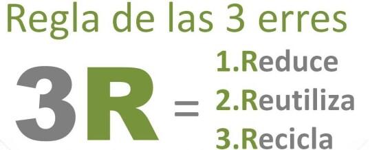 """Las """"3R"""" ecológicas: reducir, reutilizar y reciclar"""